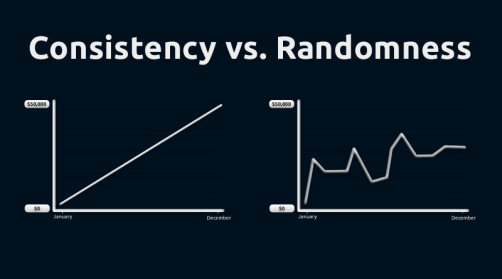 consistence-vs-randomness